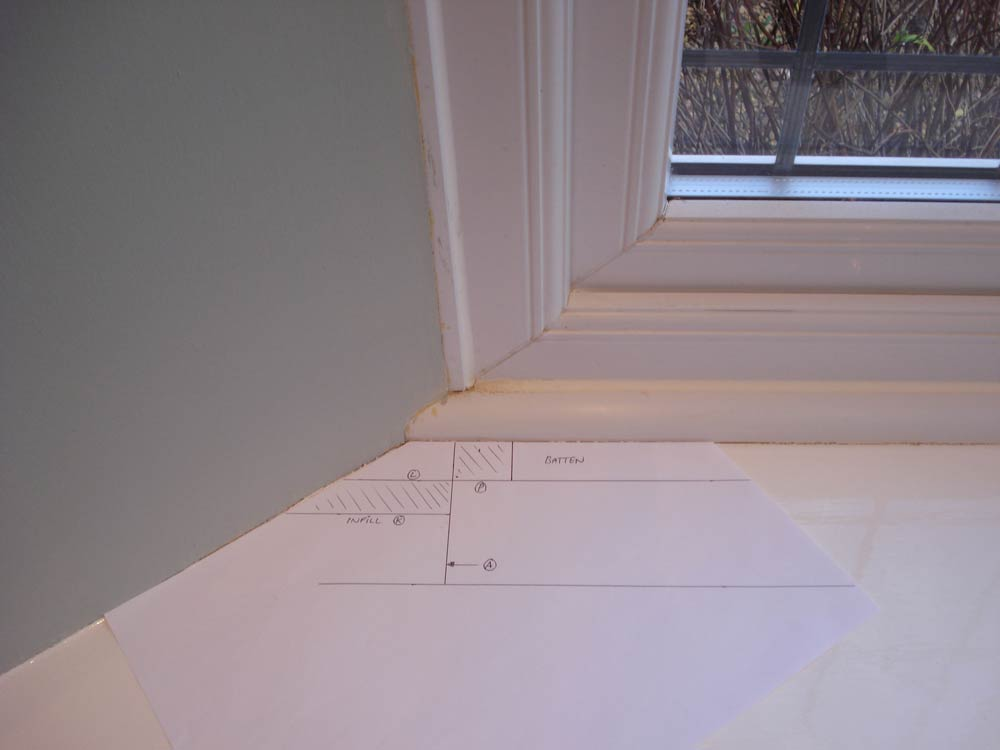 Round shutter bay side template