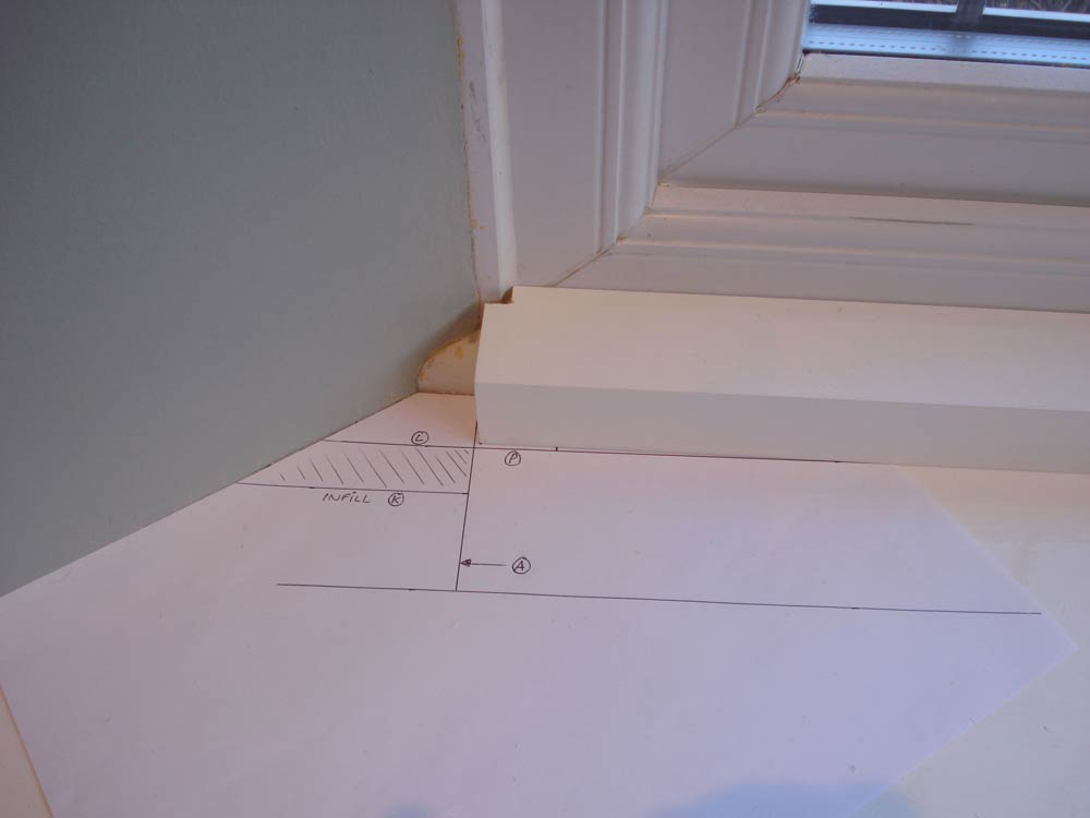 Template and batten on bay