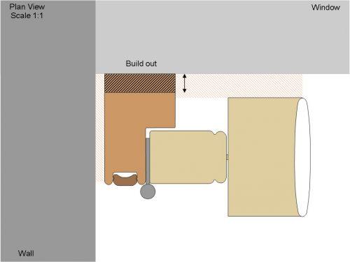 Full L Frame Buildout